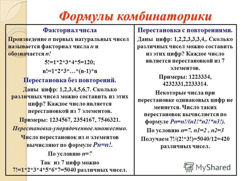 Формулы комбинаторики Формулы комбинаторики Факториал числа Произведение n первых натуральных чисел называется факториал числа n и обозначается n! 5!=1*2*3*4*5=120; n!=1*2*3*…*(n-1)*n Перестановка без повторений. Даны цифр: 1,2,3,4,5,6,7. Сколько раз