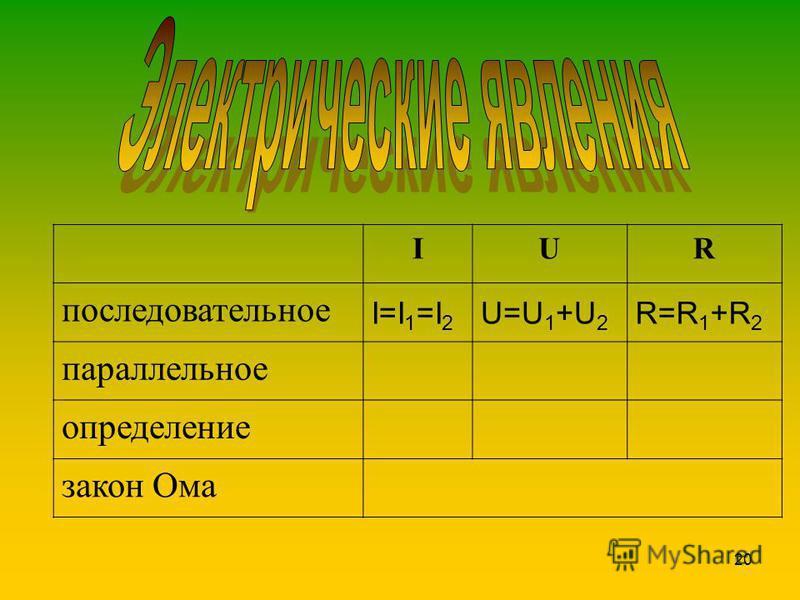 20 IUR последовательное I=I 1 =I 2 U=U 1 +U 2 R=R 1 +R 2 параллельное определение закон Ома