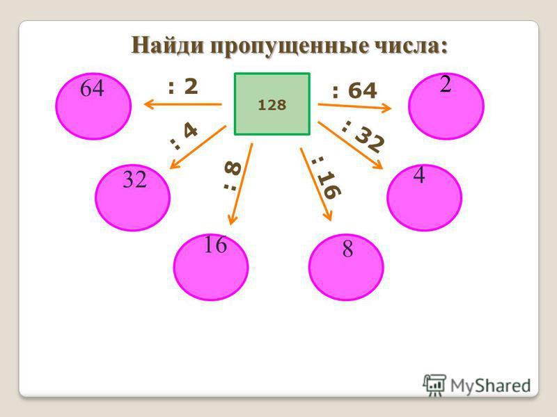 128 : 2 : 4 : 8 : 16 : 32 : 64 Найди пропущенные числа: 64 32 16 8 4 2