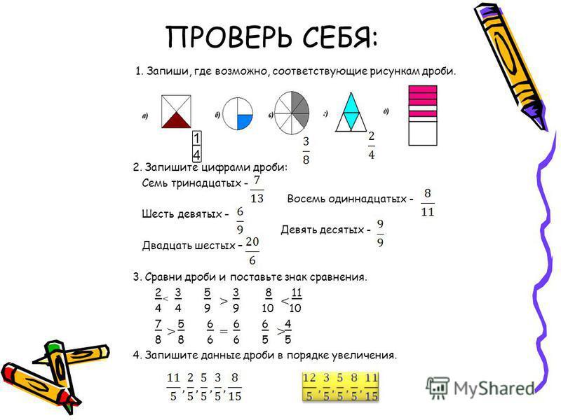 Проверь себя 1. Запиши, где возможно, соответствующие рисункам дроби. 2. Запишите цифрами дроби: Семь тринадцатых - Восемь одиннадцатых - Шесть девятых - Девять десятых - Двадцать шестых – 3. Сравни дроби и поставьте знак сравнения. 2 3 5 3 8 11 4 4
