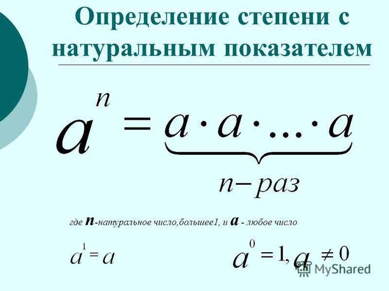 Определение степени с натуральным показателем где n -натуральное число,большее 1, и а - любое число