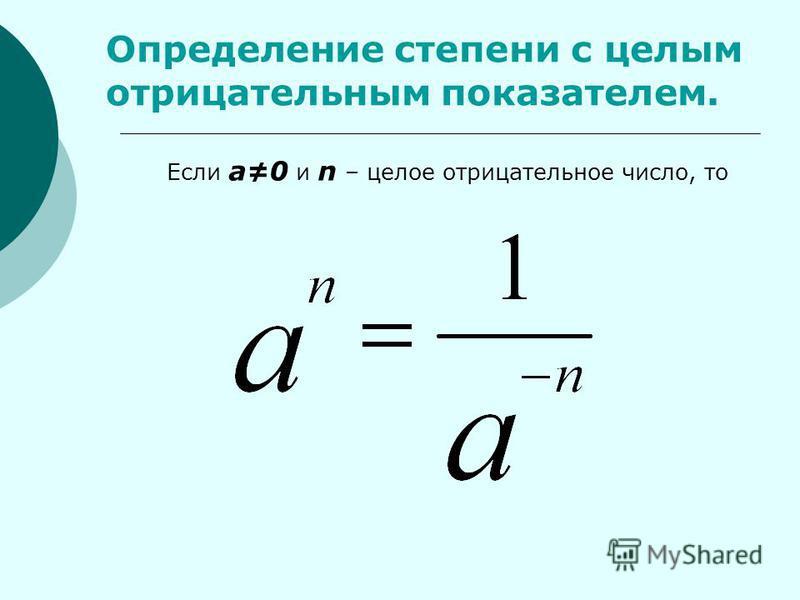 Определение степени с целым отрицательным показателем. Если a0 и n – целое отрицательное число, то