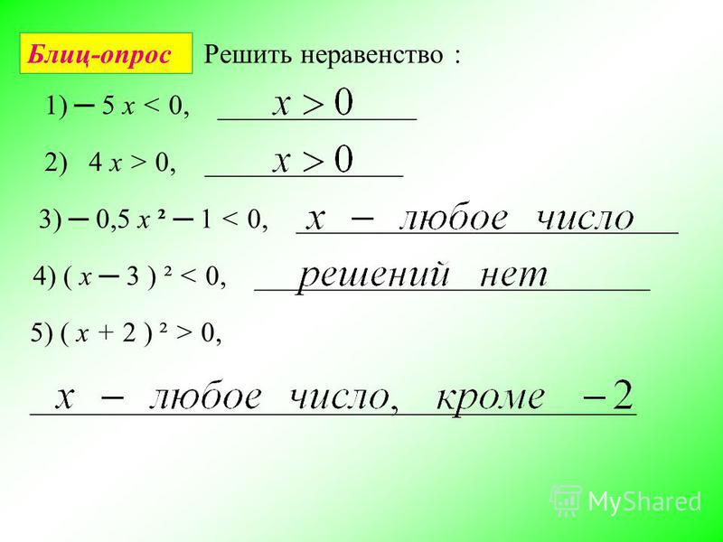 Блиц-опрос Решить неравенство : 1) 5 х < 0, ______________ 2) 4 х > 0, ______________ 3) 0,5 х ² 1 < 0, ___________________________ 4) ( х 3 ) ² < 0, ____________________________ 5) ( х + 2 ) ² > 0, ___________________________________________