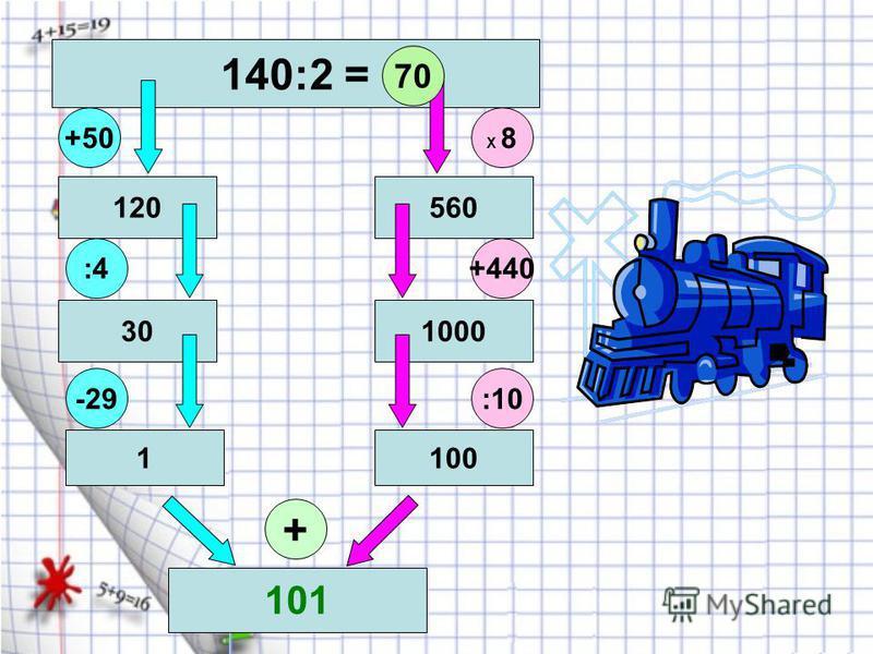 140:2 = 1001 30 120560 1000 101 +50 :4 -29 70 Х 8 +440 :10 +