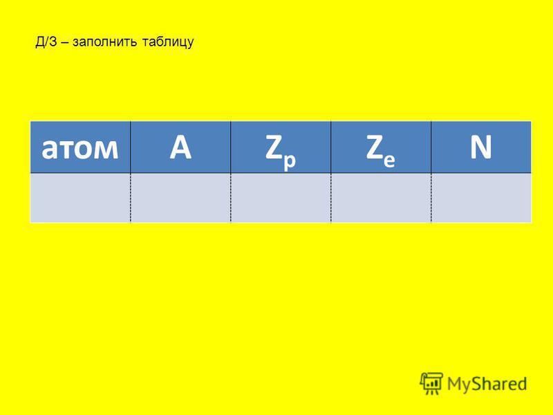 атомАZpZp ZeZe N Д/З – заполнить таблицу