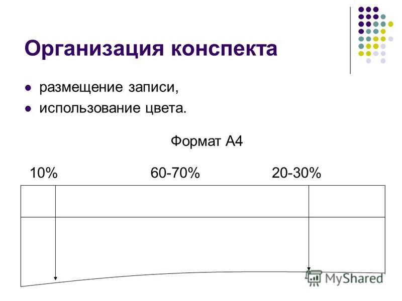 Организация конспекта размещение записи, использование цвета. Формат A4 10%60-70%20-30%
