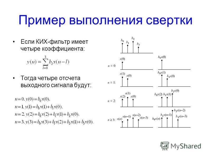 Пример выполнения свертки Если КИХ-фильтр имеет четыре коэффициента: Тогда четыре отсчета выходного сигнала будут: