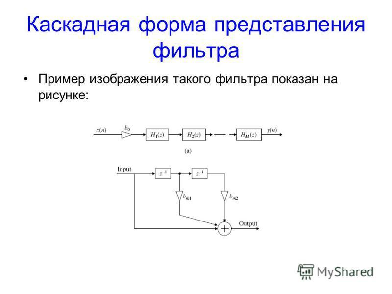 Каскадная форма представления фильтра Пример изображения такого фильтра показан на рисунке: