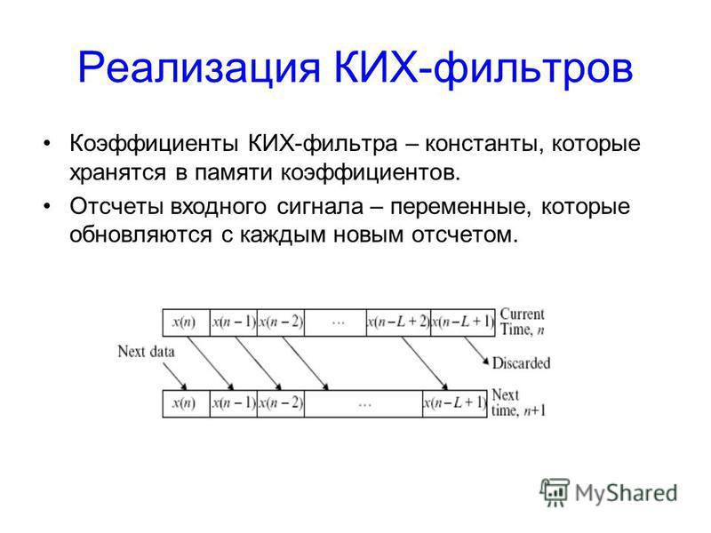 Реализация КИХ-фильтров Коэффициенты КИХ-фильтра – константы, которые хранятся в памяти коэффициентов. Отсчеты входного сигнала – переменные, которые обновляются с каждым новым отсчетом.
