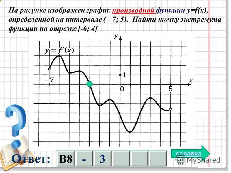 На рисунке изображен график производной функции y=f(x), определенной на интервале ( - 7; 5). Найти точку экстремума функции на отрезке [-6; 4] справка Ответ: В8-3