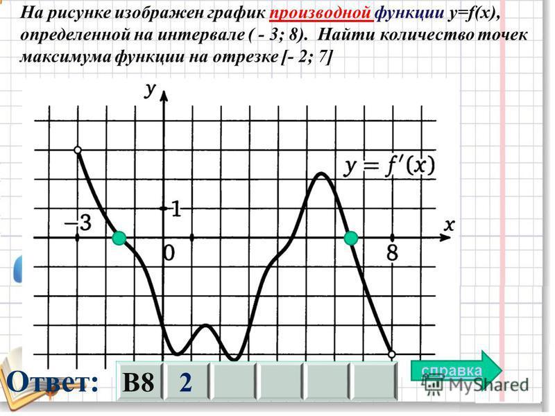На рисунке изображен график производной функции y=f(x), определенной на интервале ( - 3; 8). Найти количество точек максимума функции на отрезке [- 2; 7] Ответ: В82 справка