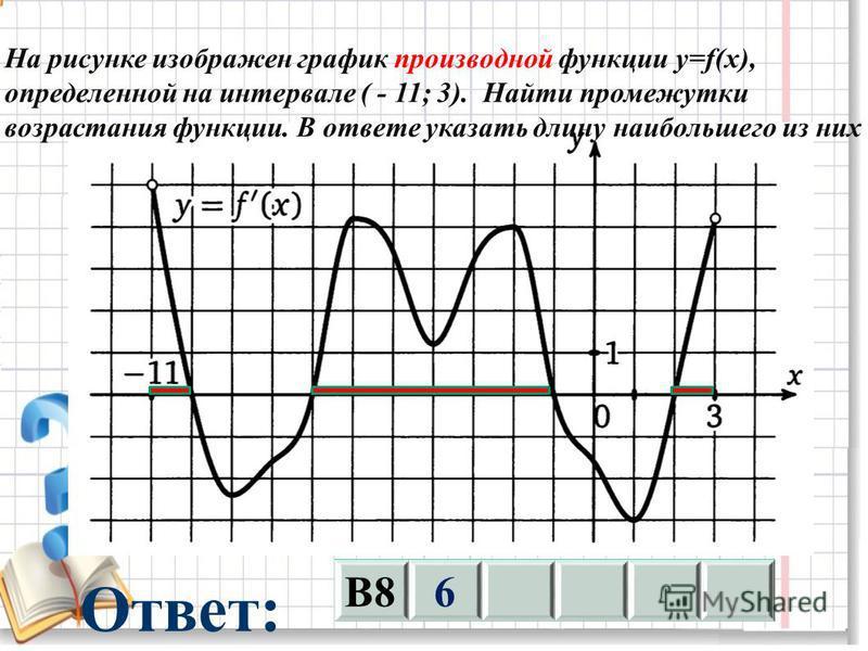 6 На рисунке изображен график производной функции y=f(x), определенной на интервале ( - 11; 3). Найти промежутки возрастания функции. В ответе указать длину наибольшего из них Ответ: