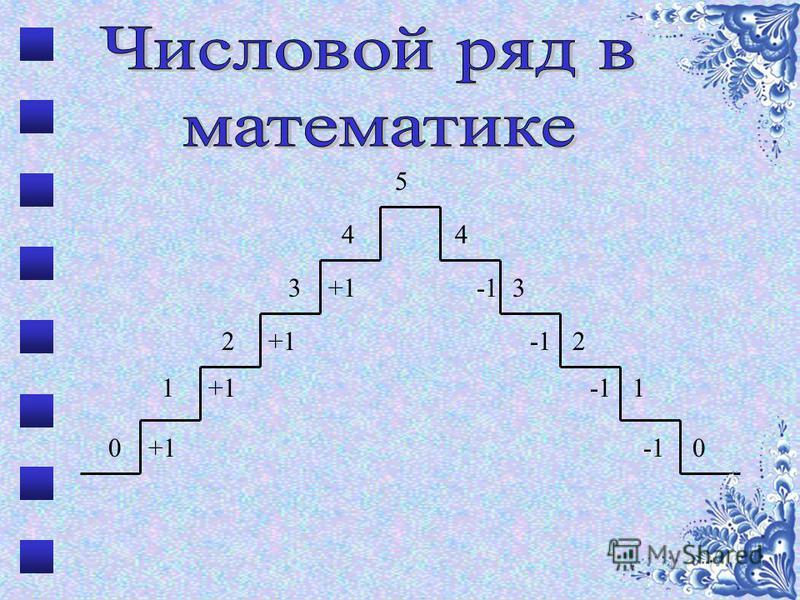 0 +1 -1 0 1 +1 -1 1 2 +1 -1 2 3 +1 -1 3 4 5