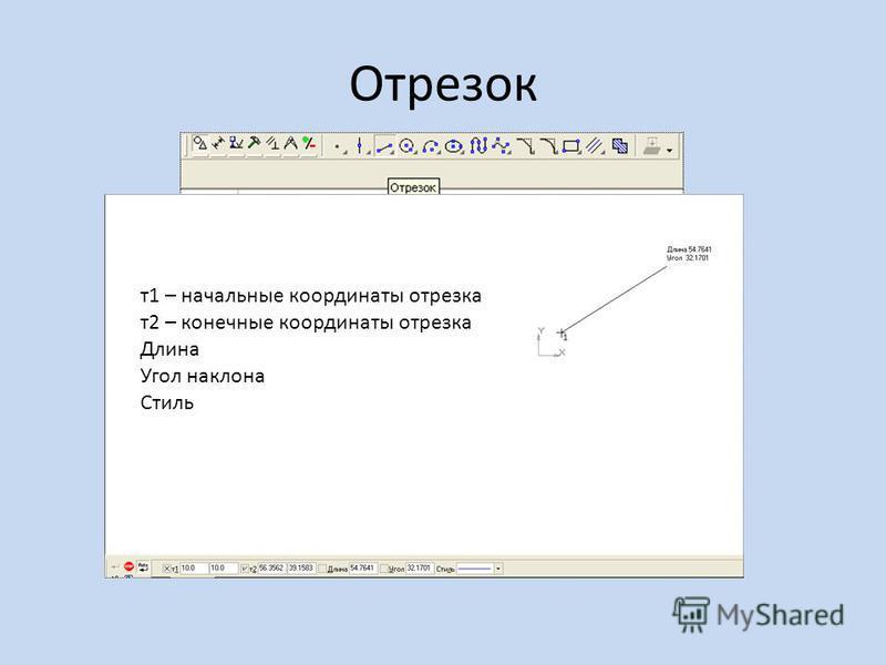 Отрезок т 1 – начальные координаты отрезка т 2 – конечные координаты отрезка Длина Угол наклона Стиль