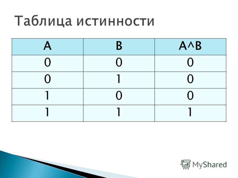 АВА^ВА^В 000 010 100 111