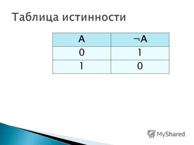 А¬А¬А 01 10