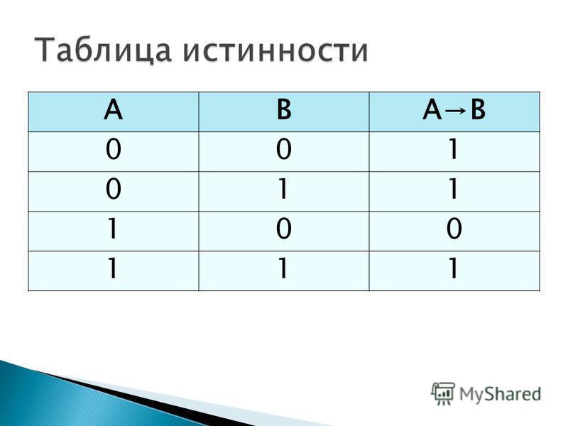 АВАВ 001 011 100 111