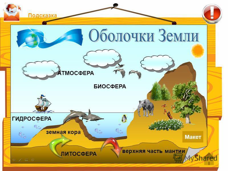 Макет АТМОСФЕРА ЛИТОСФЕРА БИОСФЕРА ГИДРОСФЕРА земная кора верхняя часть мантии Подсказка