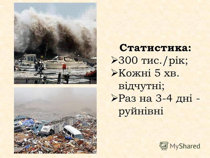 Статистика: 300 тис./рік; Кожні 5 хв. відчутні; Раз на 3-4 дні - руйнівні