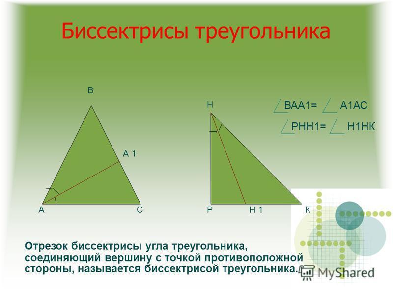 Биссектрисы треугольника А 1 А В СР Н Н 1К ВАА1=А1АС РНН1=Н1НК Отрезок биссектрисы угла треугольника, соединяющий вершину с точкой противоположной стороны, называется биссектрисой треугольника.