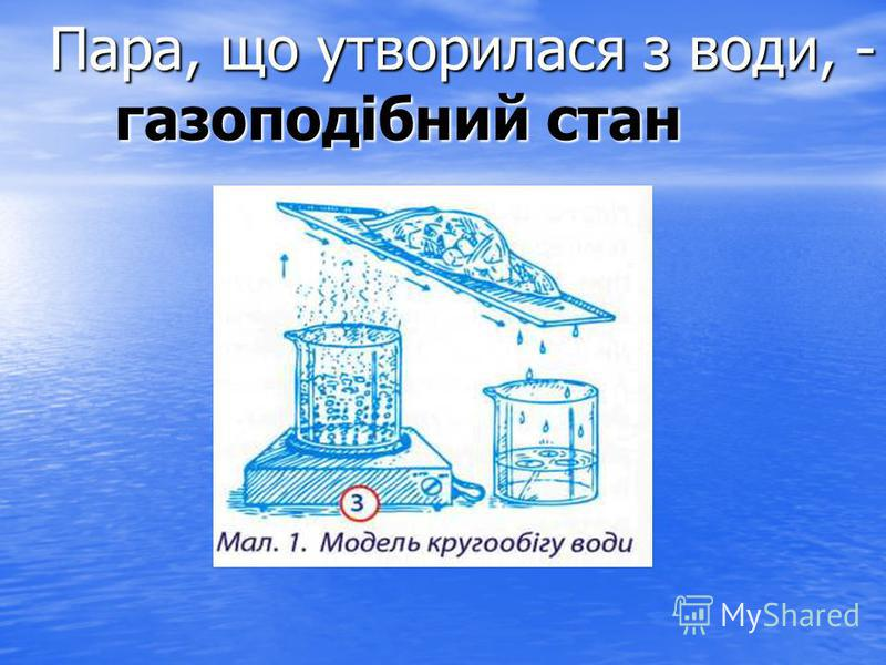 Пара, що утворилася з води, - газоподібний стан Пара, що утворилася з води, - газоподібний стан