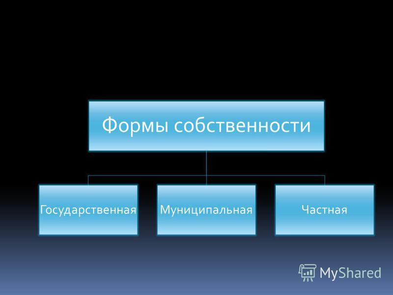 Формы собственности Государственная МуниципальнаяЧастная