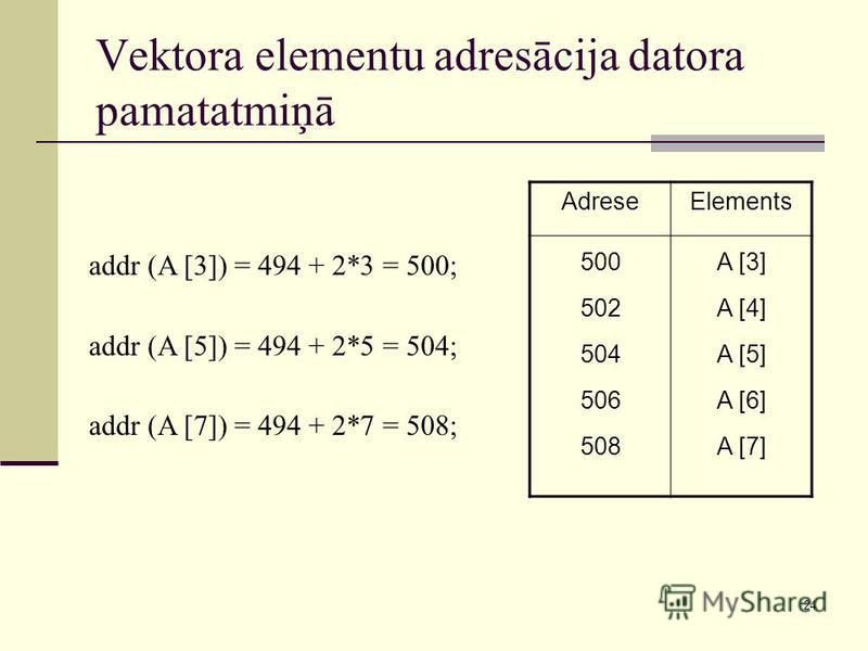24 Vektora elementu adresācija datora pamatatmiņā AdreseElements 500 502 504 506 508 A [3] A [4] A [5] A [6] A [7] addr (A [3]) = 494 + 2*3 = 500; addr (A [5]) = 494 + 2*5 = 504; addr (A [7]) = 494 + 2*7 = 508;
