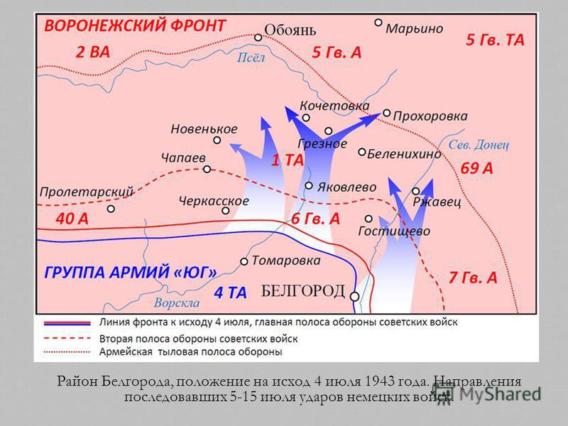 Район Белгорода, положение на исход 4 июля 1943 года. Направления последовавших 5-15 июля ударов немецких войск.