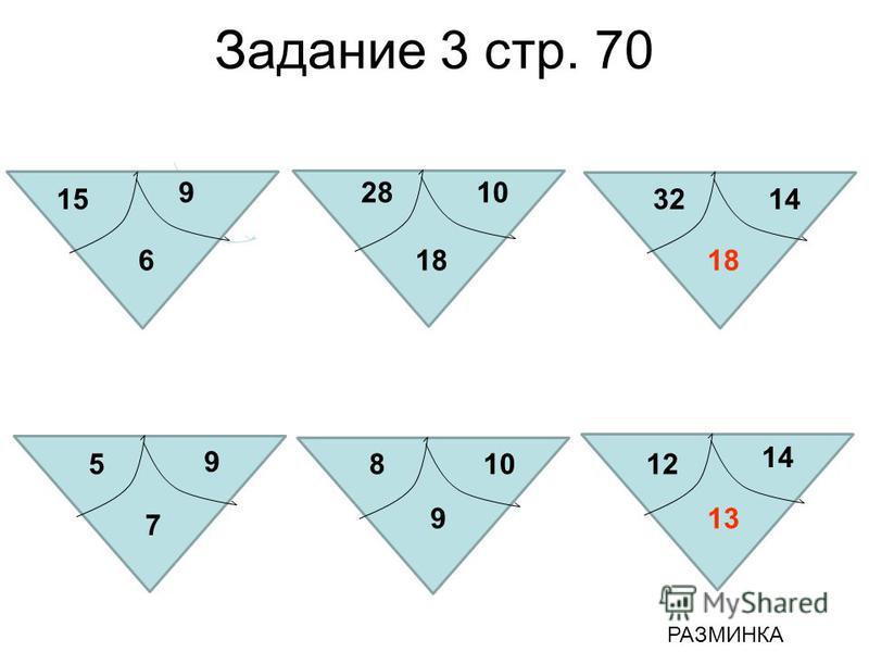 Задание 2 стр. 70 Конфеты располагались так: 1, 3, 5, 7, 9, 11 Сложим содержимое 1 и последней тарелочек. Сколько получили? 1 + 11 = 12 Что дальше? 3 + 9 = 12 5 + 7 = 12