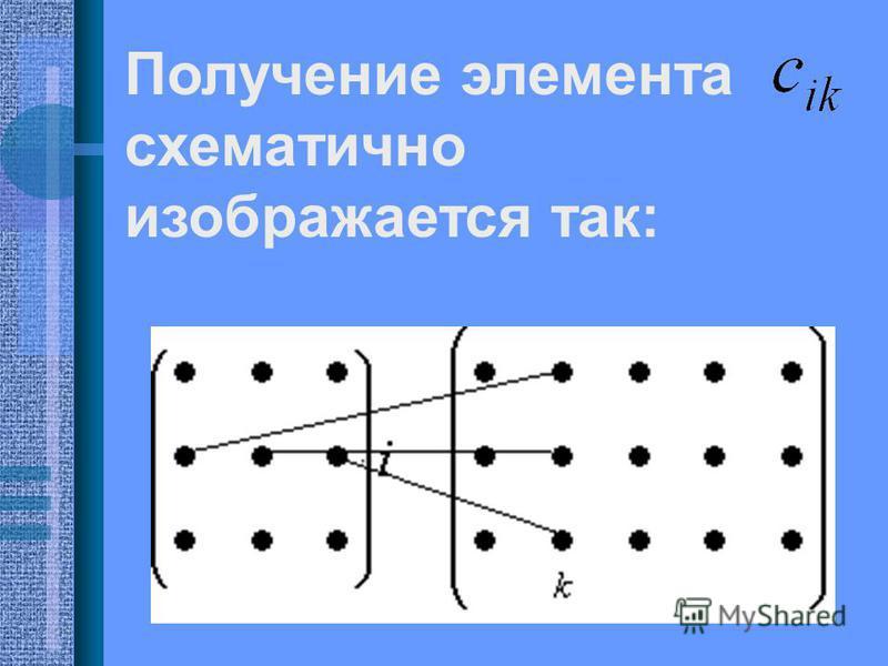 Получение элемента схематично изображается так: