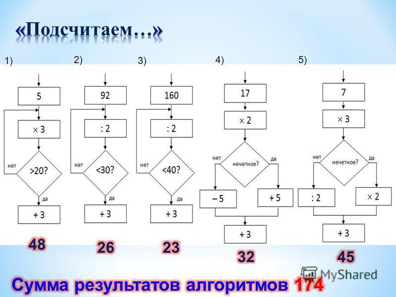 1) 2) 3) 4)5)