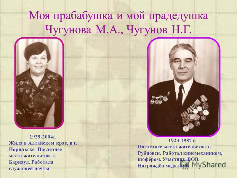 Моя прабабушка и мой прадедушка Чугунова М.А., Чугунов Н.Г. 1929-2004 г. Жила в Алтайском крае, в г. Норильске. Последнее место жительства г. Барнаул. Работала служащей почты 1923-1987 г. Последнее место жительство г. Рубцовск. Работал киномехаником,