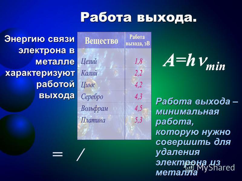 Работа выхода. Энергию связи электрона в металле характеризуют работой выхода Работа выхода – минимальная работа, которую нужно совершить для удаления электрона из металла A=h min min = A / h
