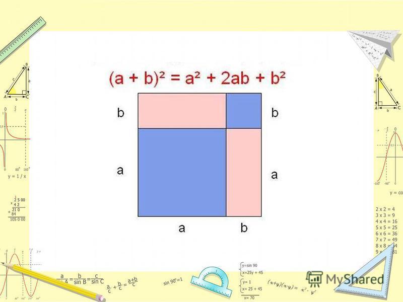 ЕВКЛИД древнегреческий математик, живший на рубеже IV-III вв. до н. э. автор знаменитого трактата «Начала», посвящённого элементарной геометрии и теории чисел. В «Началах» Евклид геометрически доказал справедливость равенства (a + b)² = а² + 2 аb +b