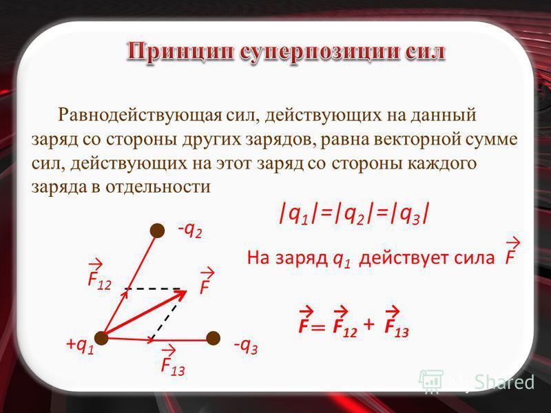 Равнодействующая сил, действующих на данный заряд со стороны других зарядов, равна векторной сумме сил, действующих на этот заряд со стороны каждого заряда в отдельности +q1+q1 -q2-q2 -q3-q3 F 12 F 13 |q 1 |=|q 2 |=|q 3 | F На заряд q 1 действует сил