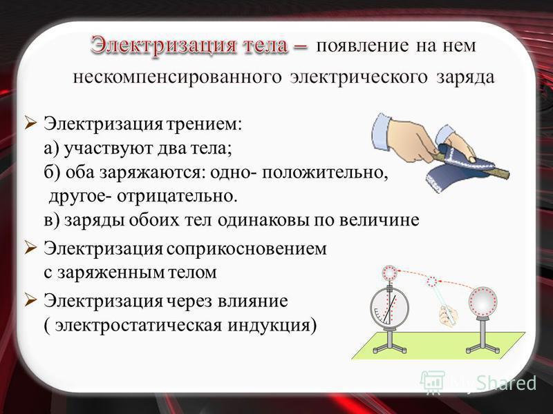 Электризация трением: а) участвуют два тела; б) оба заряжаются: одно- положительно, другое- отрицательно. в) заряды обоих тел одинаковы по величине Электризация соприкосновением с заряженным телом Электризация через влияние ( электростатическая индук
