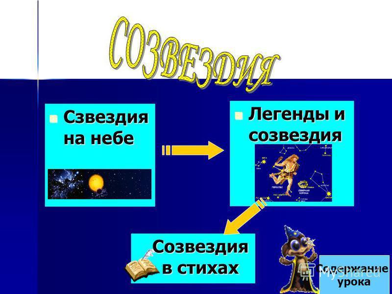 Сзвездия на небе Сзвездия на небе Легенды и созвездия Легенды и созвездия Созвездия в стихах Созвездия в стихах Содержание урока
