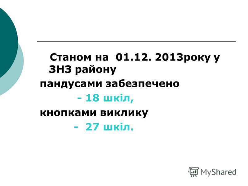 Станом на 01.12. 2013року у ЗНЗ району пандусами забезпечено - 18 шкіл, кнопками виклику - 27 шкіл.