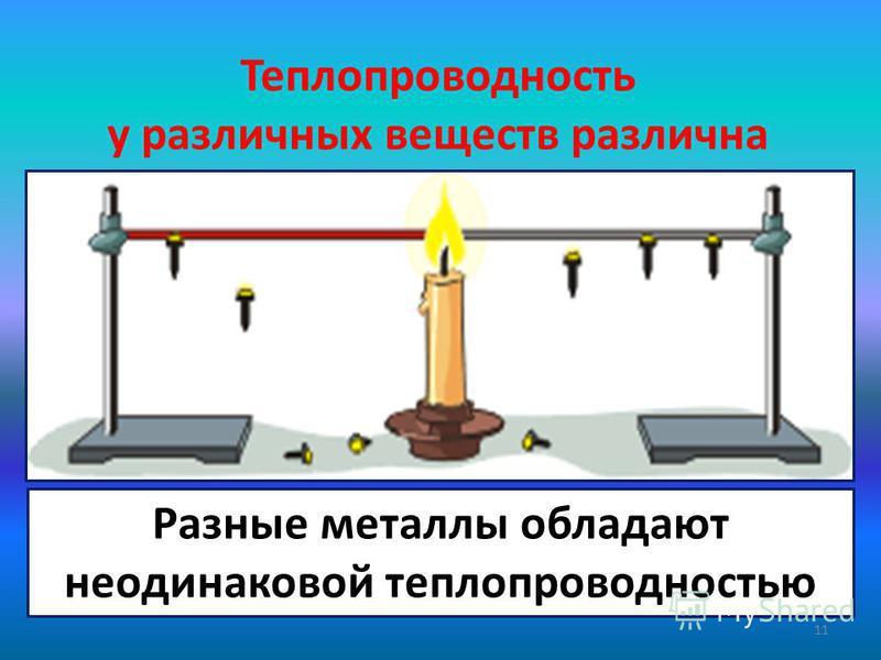 Теплопроводность у различных веществ различна Разные металлы обладают неодинаковой теплопроводностью 11