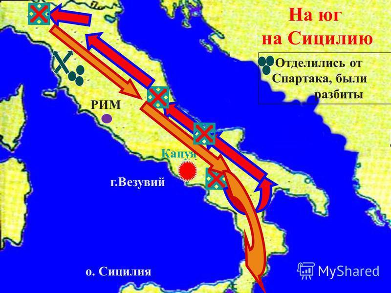 Капуя г.Везувий о. Сицилия На юг на Сицилию РИМ Отделились от Спартака, были разбиты
