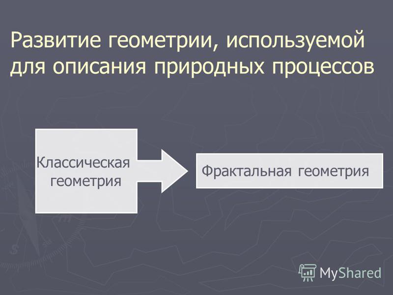 Развитие геометрии, используемой для описания природных процессов Классическая геометрия Фрактальная геометрия