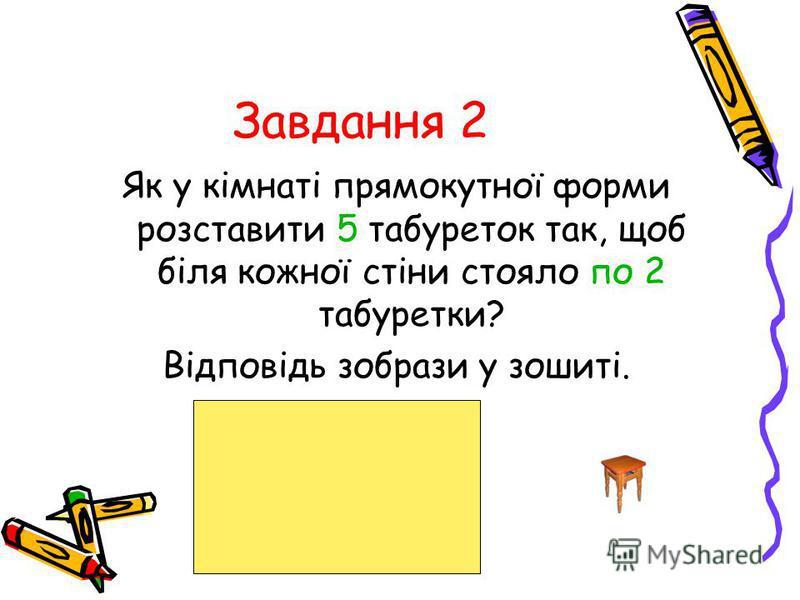 Завдання 2 Як у кімнаті прямокутної форми розставити 5 табуреток так, щоб біля кожної стіни стояло по 2 табуретки? Відповідь зобрази у зошиті.
