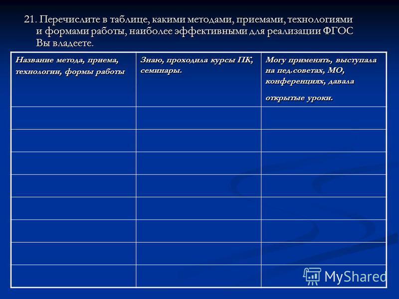21. Перечислите в таблице, какими методами, приемами, технологиями и формами работы, наиболее эффективными для реализации ФГОС Вы владеете. 21. Перечислите в таблице, какими методами, приемами, технологиями и формами работы, наиболее эффективными для