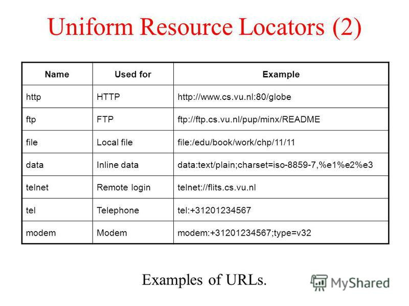 Uniform Resource Locators (2) Examples of URLs. NameUsed forExample httpHTTPhttp://www.cs.vu.nl:80/globe ftpFTPftp://ftp.cs.vu.nl/pup/minx/README fileLocal filefile:/edu/book/work/chp/11/11 dataInline datadata:text/plain;charset=iso-8859-7,%e1%e2%e3