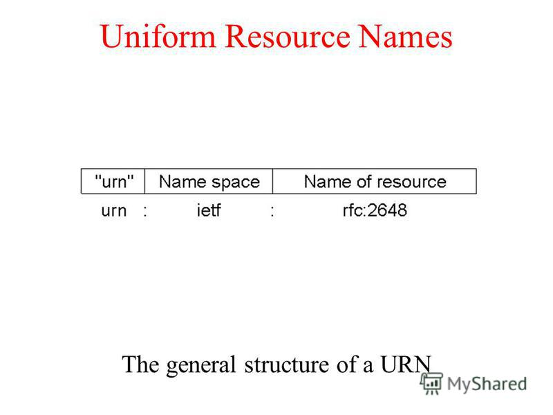 Uniform Resource Names The general structure of a URN