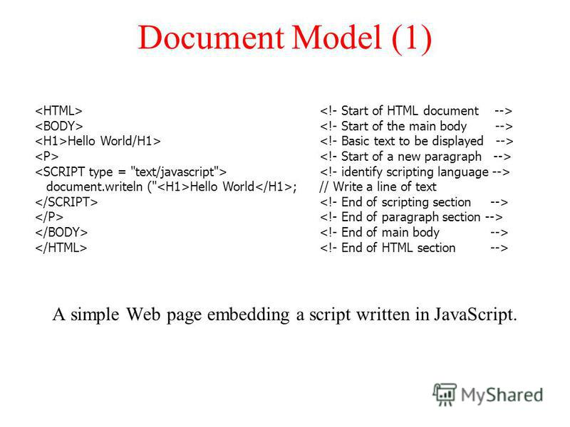 Document Model (1) A simple Web page embedding a script written in JavaScript. Hello World/H1> document.writeln ( Hello World ; // Write a line of text