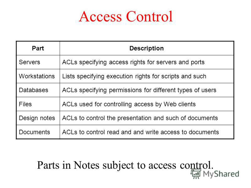 Access Control Parts in Notes subject to access control. PartDescription ServersACLs specifying access rights for servers and ports WorkstationsLists specifying execution rights for scripts and such DatabasesACLs specifying permissions for different