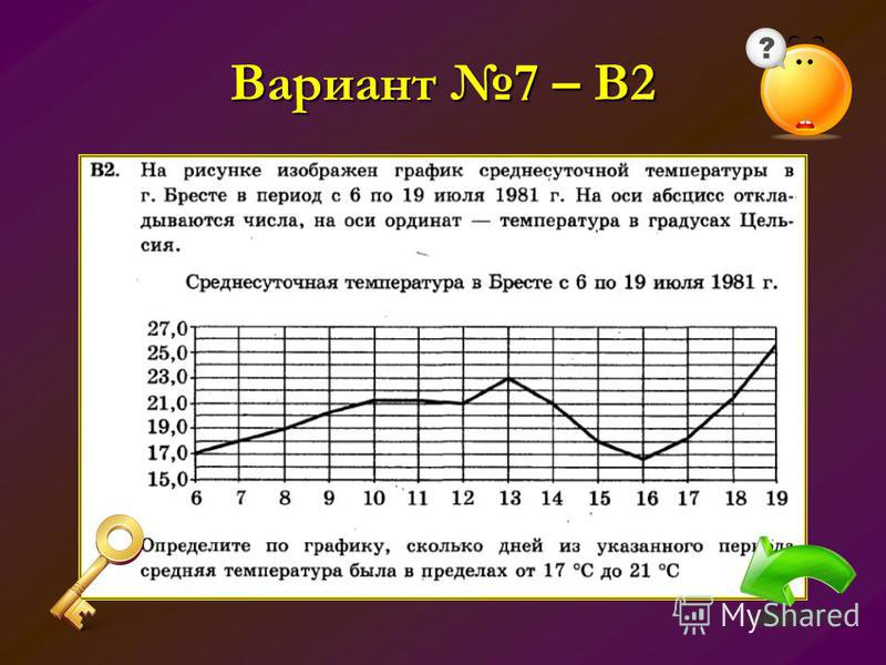 Вариант 7 – В2