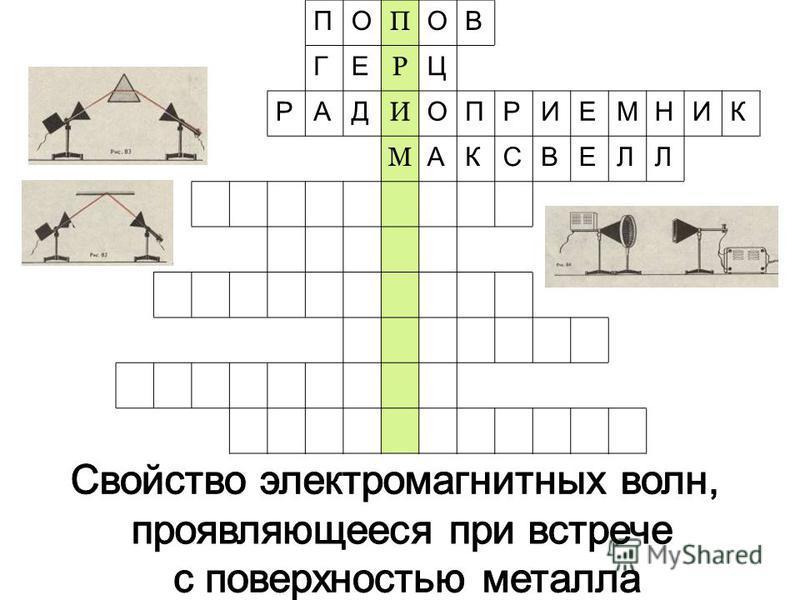 ПО П ОВ ГЕ Р Ц РАД И ОПРИЕМНИК М АКСВЕЛЛ