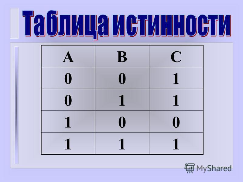 АВС 001 011 100 111
